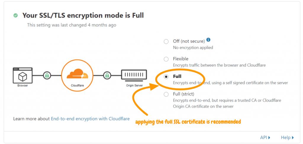 SSl-certificate-configuration