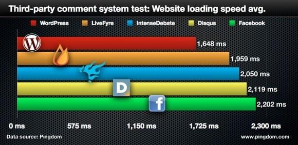 comment-system-test-result