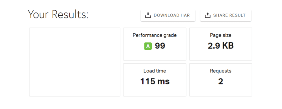 fastest-page-test-result-1